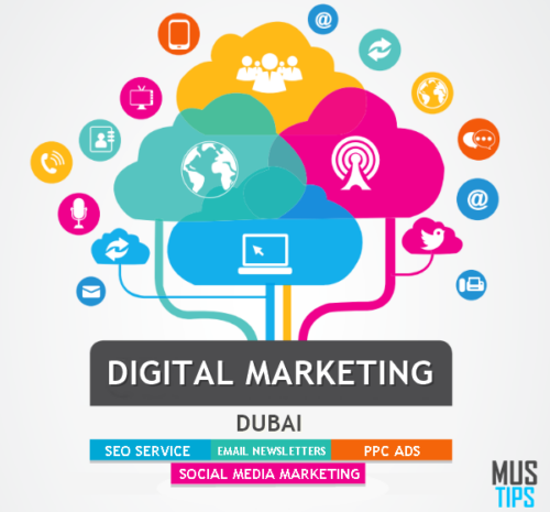 Digital Marketing In Dubai