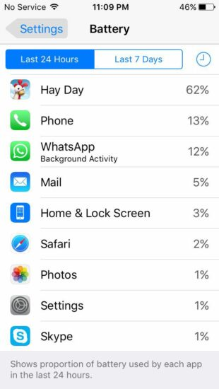 Battery Consuming Apps
