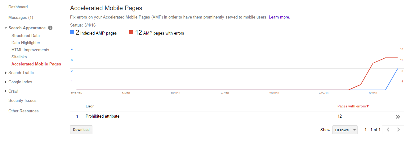 Google Webmaster AMP