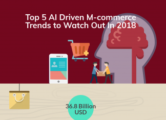 Artificial Intelligence Shopping Infographics