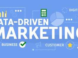 B2B Marketing Campaign